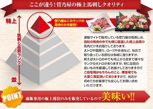 baniku_rank.jpg